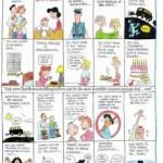 Mengapa Memilih HomeSchooling?